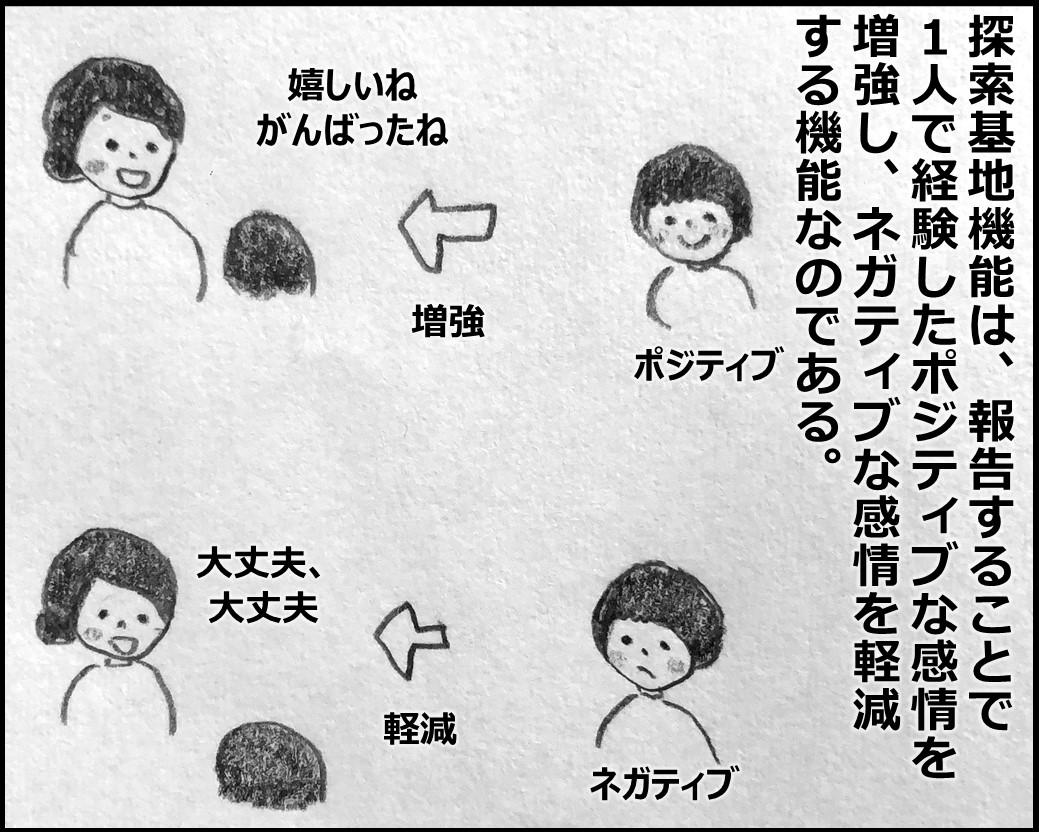 f:id:Megumi_Shida:20200221074706j:plain
