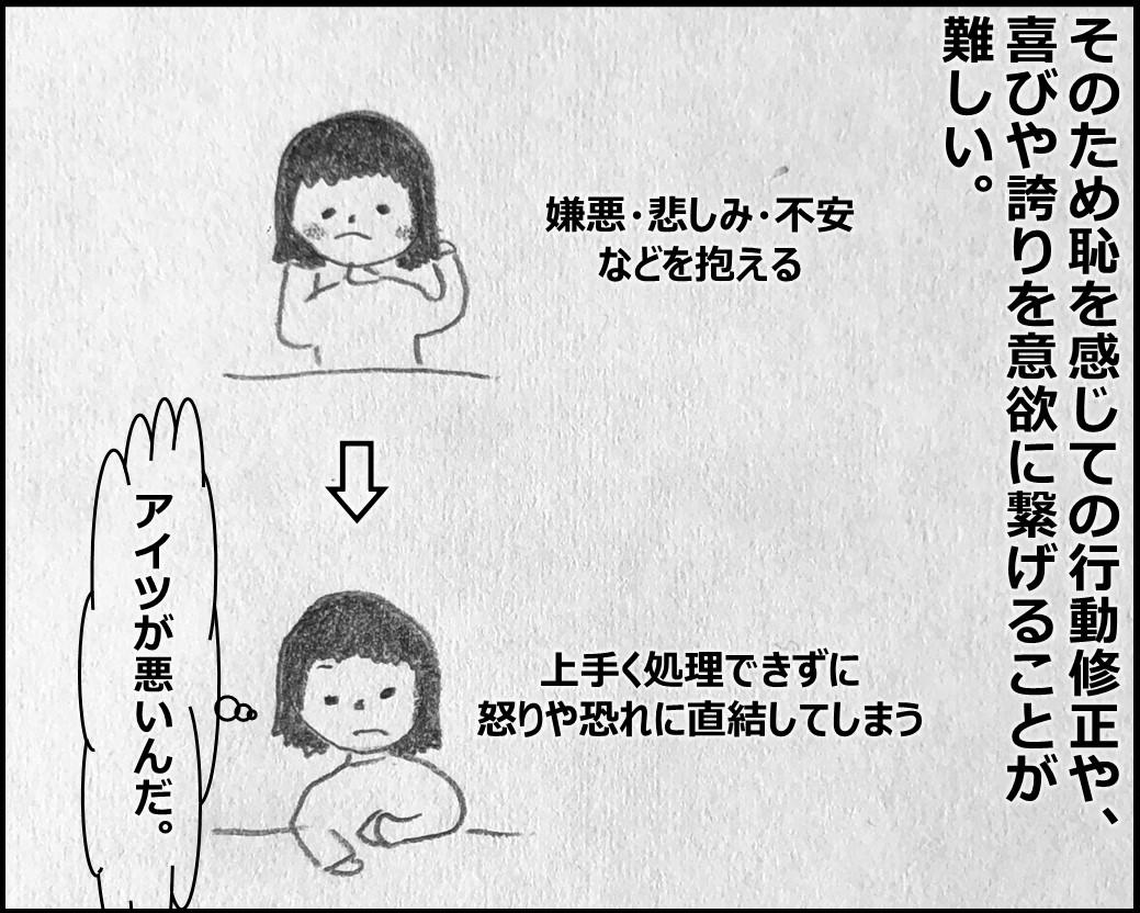 f:id:Megumi_Shida:20200222164309j:plain