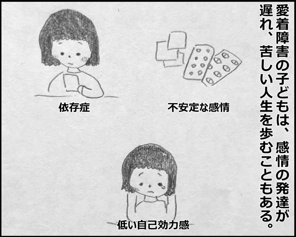 f:id:Megumi_Shida:20200226105051j:plain