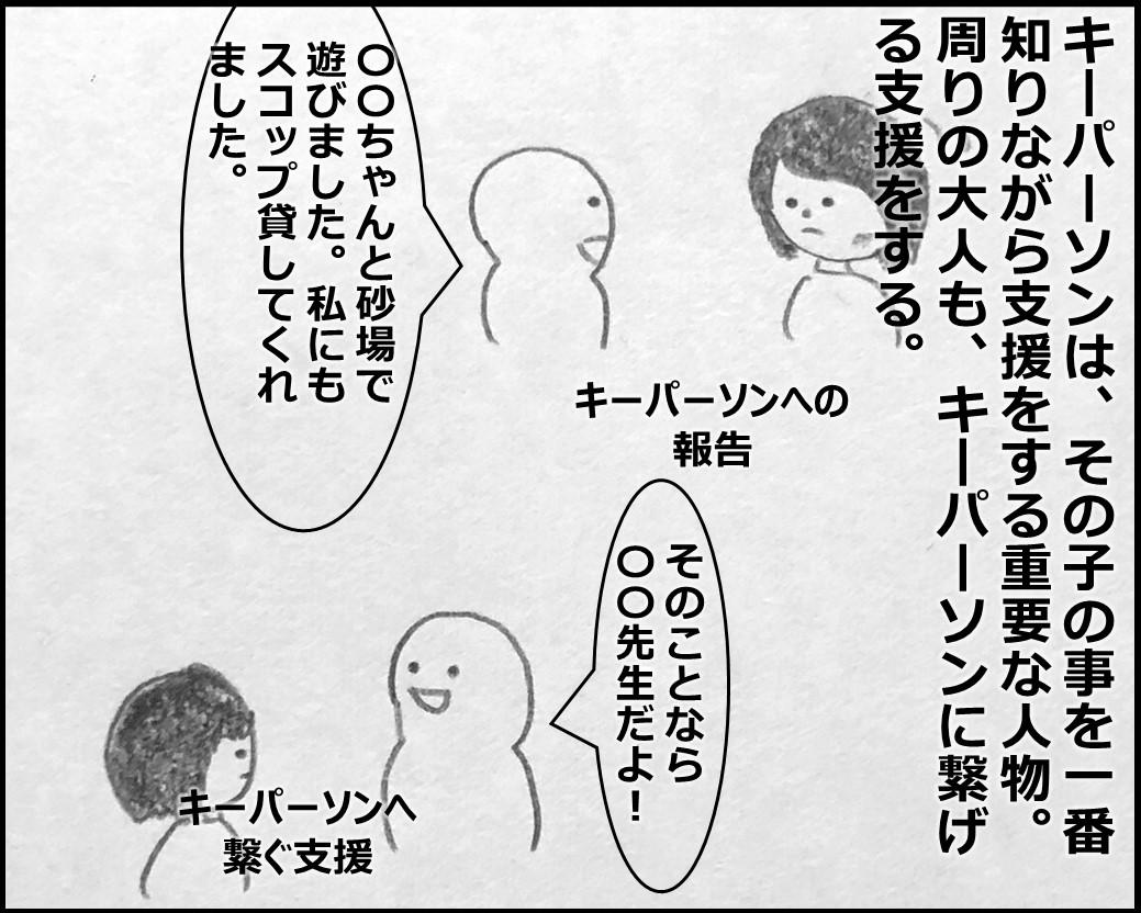 f:id:Megumi_Shida:20200226105106j:plain