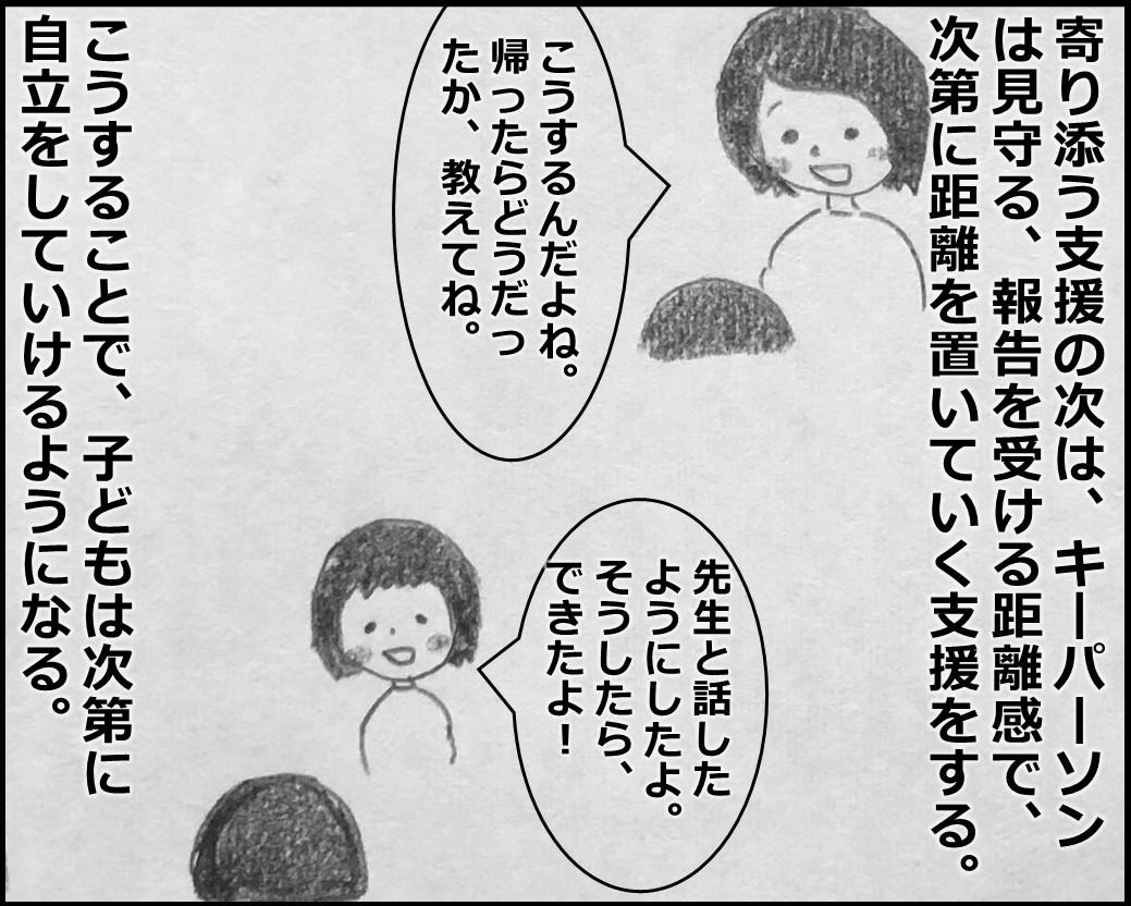 f:id:Megumi_Shida:20200226105135j:plain