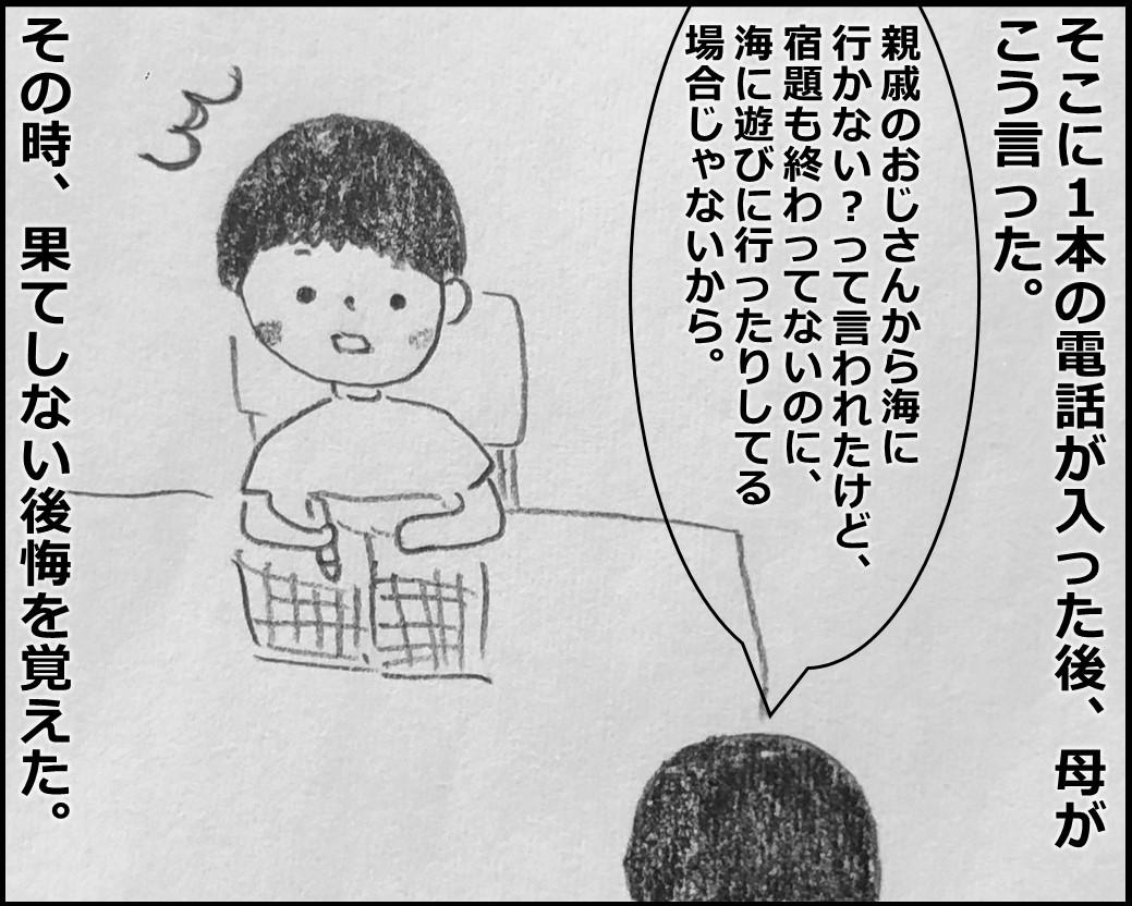 f:id:Megumi_Shida:20200306081146j:plain