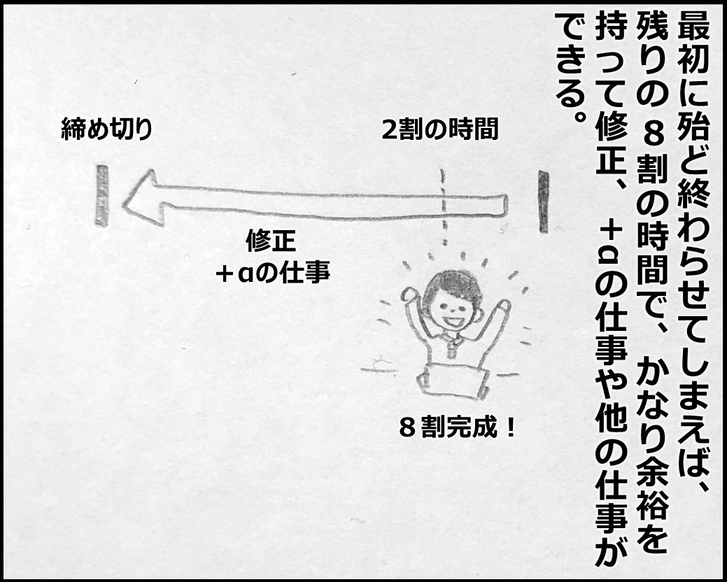 f:id:Megumi_Shida:20200307113235j:plain