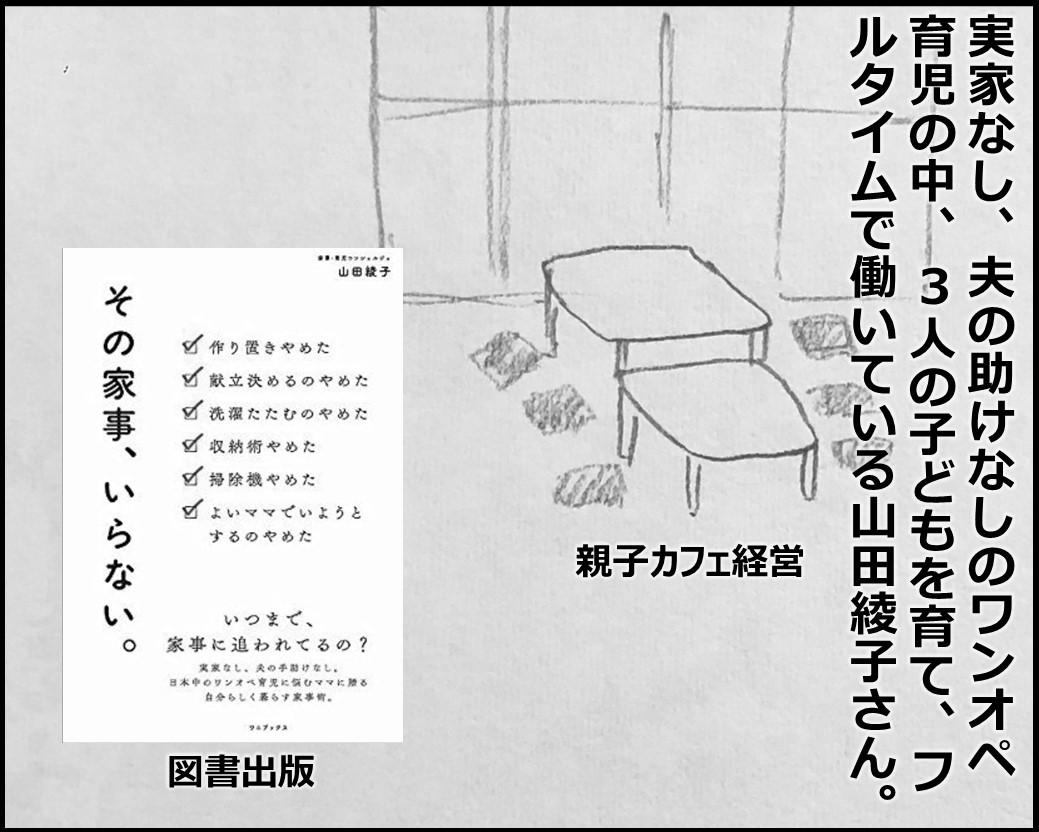 f:id:Megumi_Shida:20200312080355j:plain