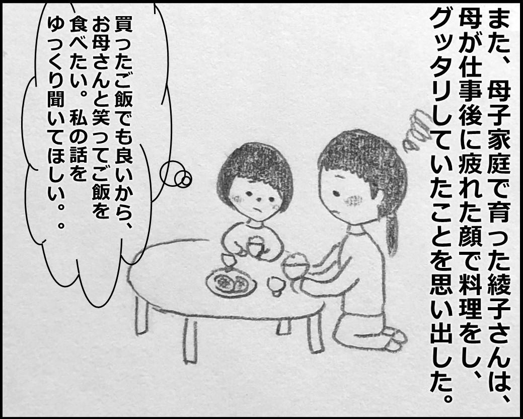 f:id:Megumi_Shida:20200312080410j:plain