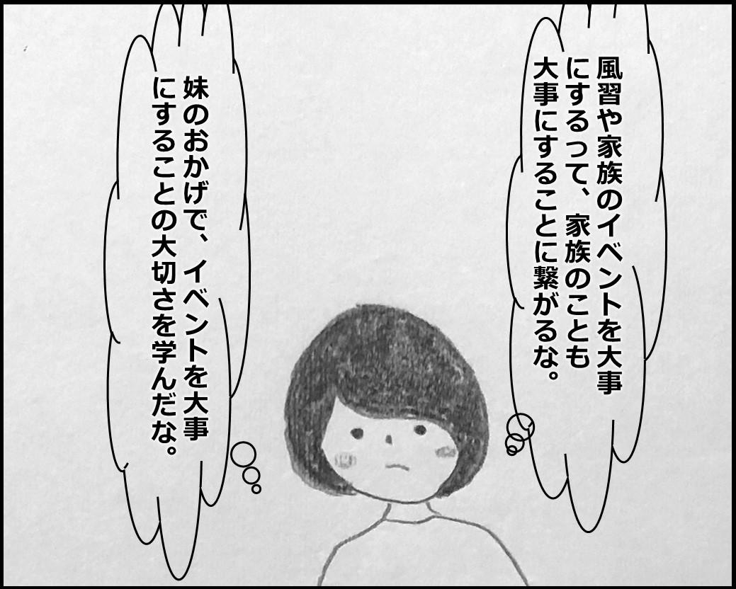 f:id:Megumi_Shida:20200314084917j:plain