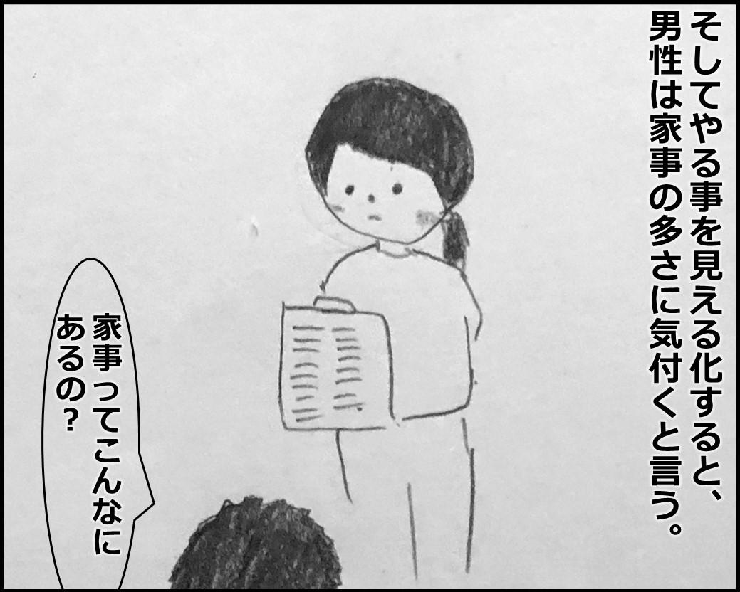 f:id:Megumi_Shida:20200322111350j:plain