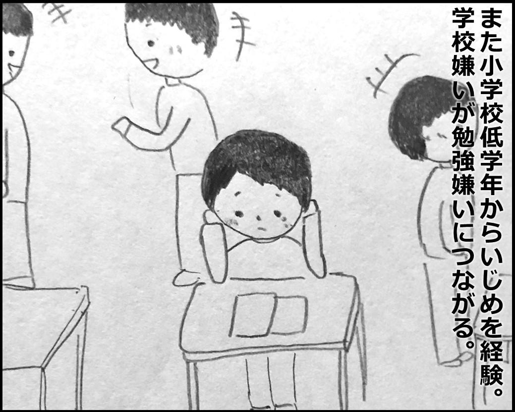 f:id:Megumi_Shida:20200331122914j:plain