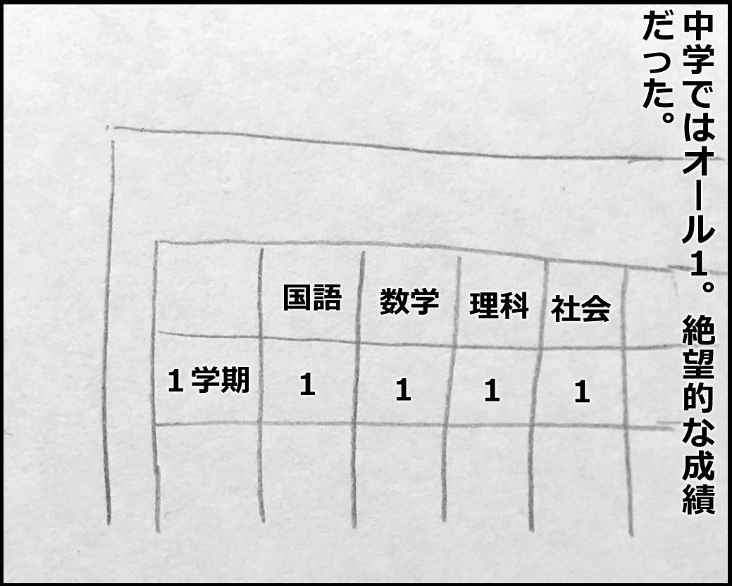 f:id:Megumi_Shida:20200331122921j:plain