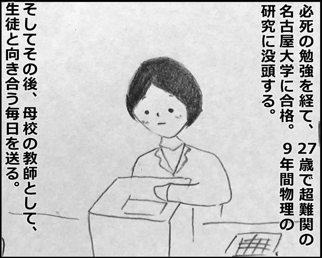 f:id:Megumi_Shida:20200331122953j:plain