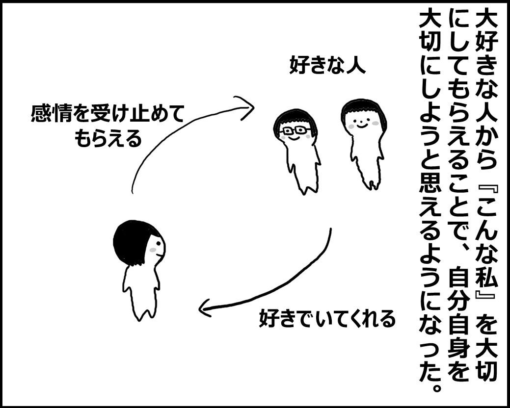 f:id:Megumi_Shida:20200409055815j:plain