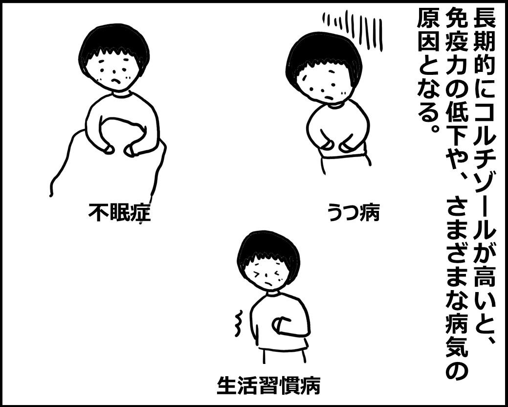 f:id:Megumi_Shida:20200503105547j:plain