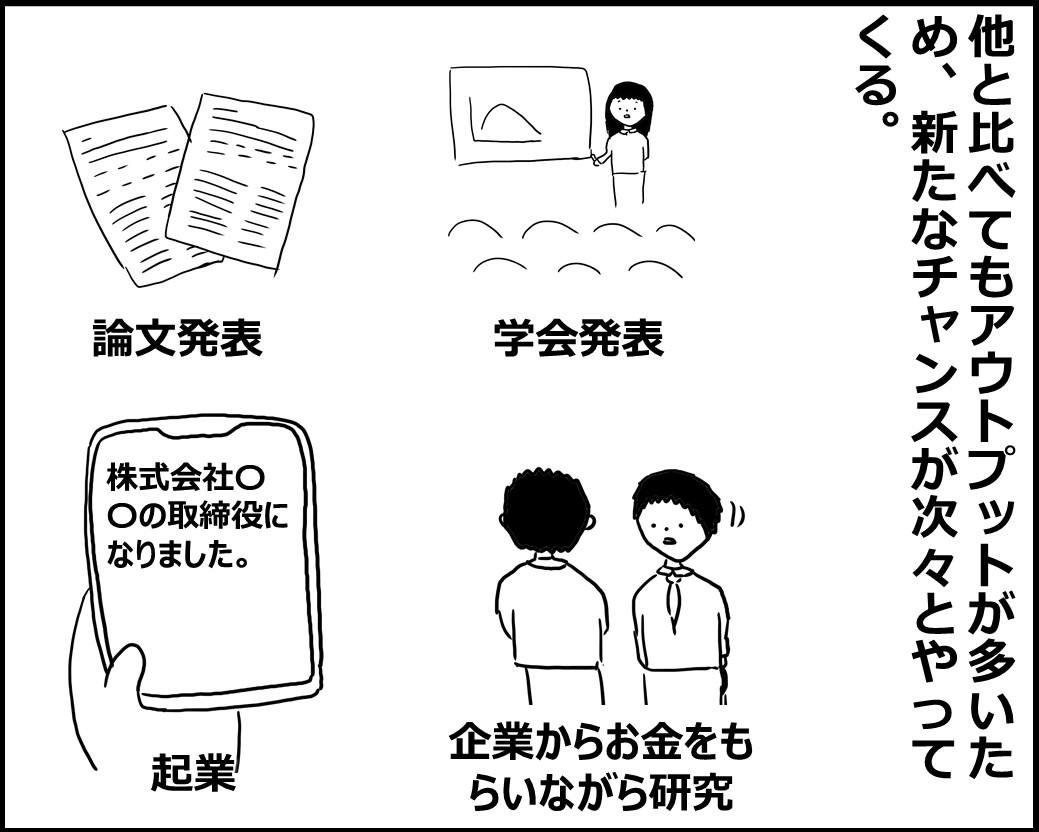 f:id:Megumi_Shida:20200505160500j:plain