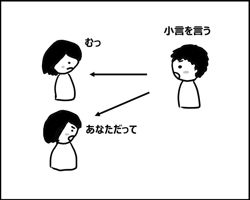 f:id:Megumi_Shida:20200527150516j:plain