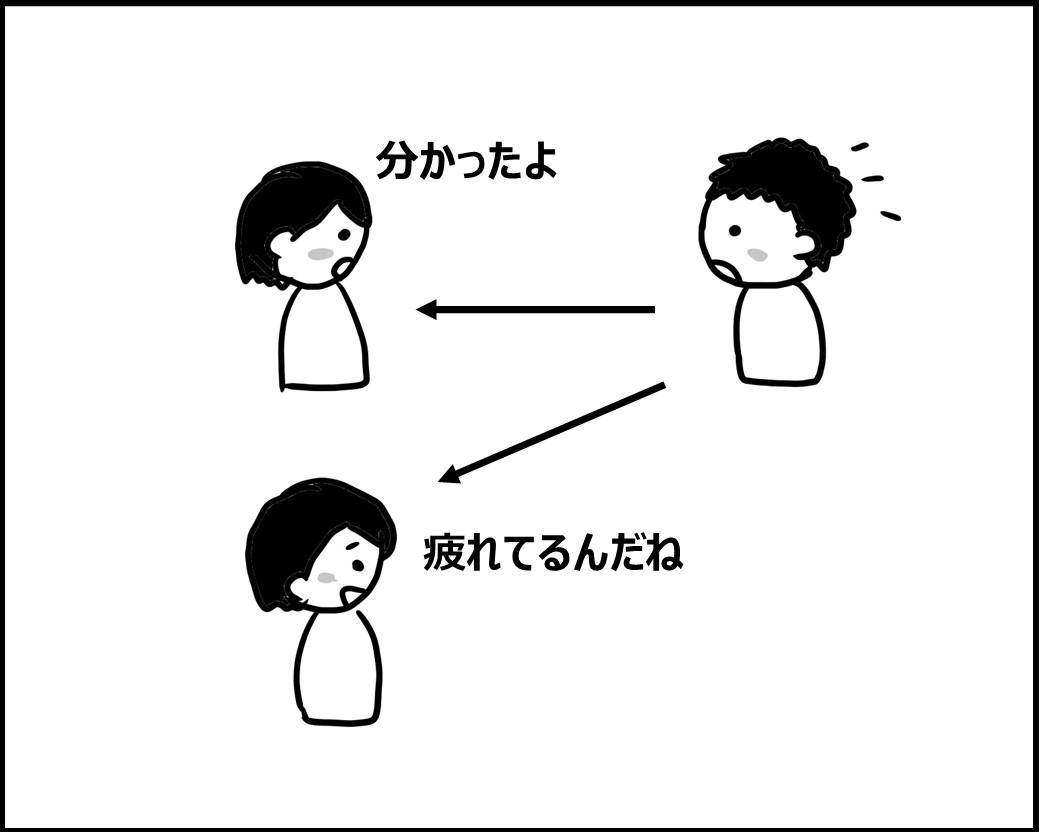 f:id:Megumi_Shida:20200527150616j:plain