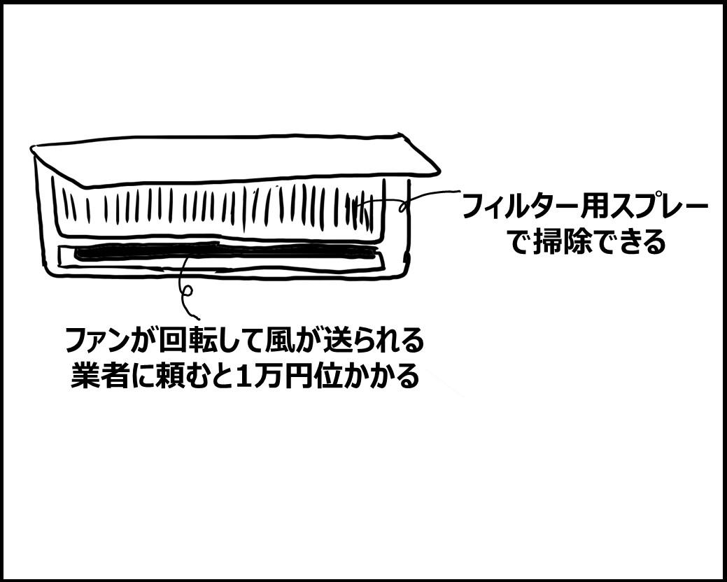 f:id:Megumi_Shida:20200530064711j:plain