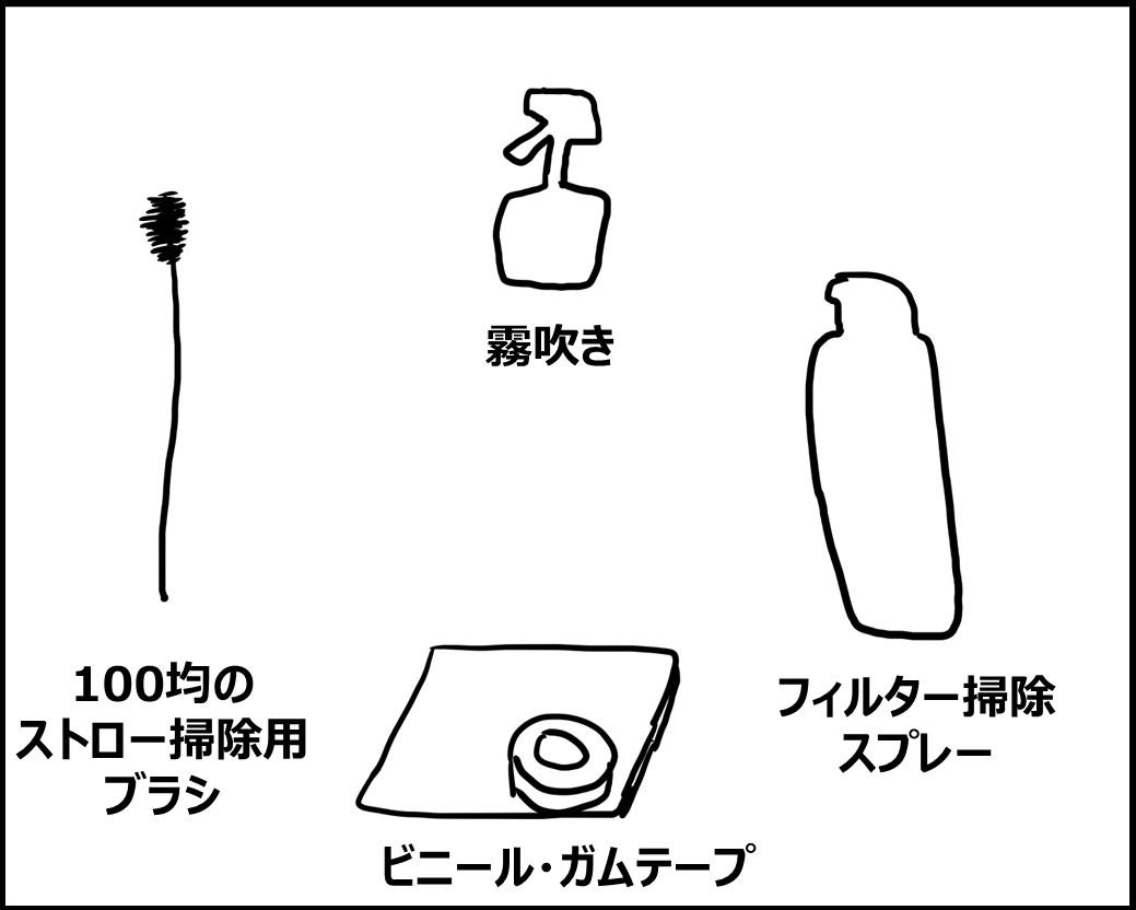 f:id:Megumi_Shida:20200530064717j:plain