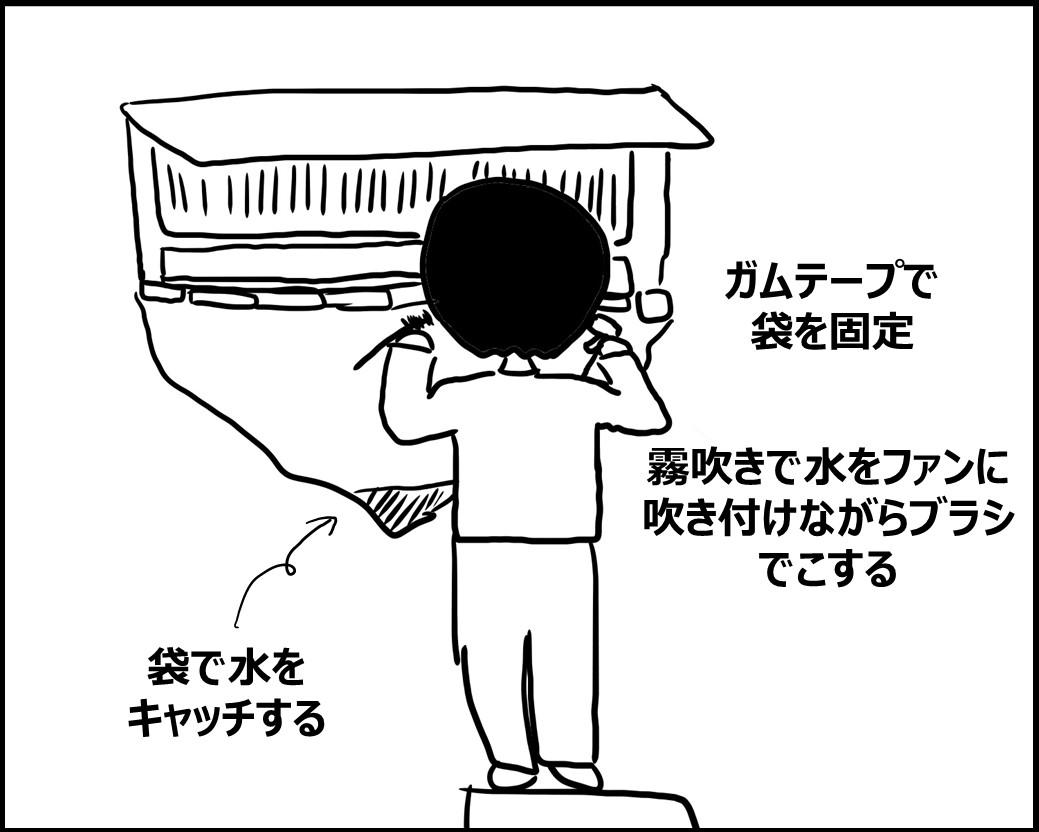 f:id:Megumi_Shida:20200530064723j:plain