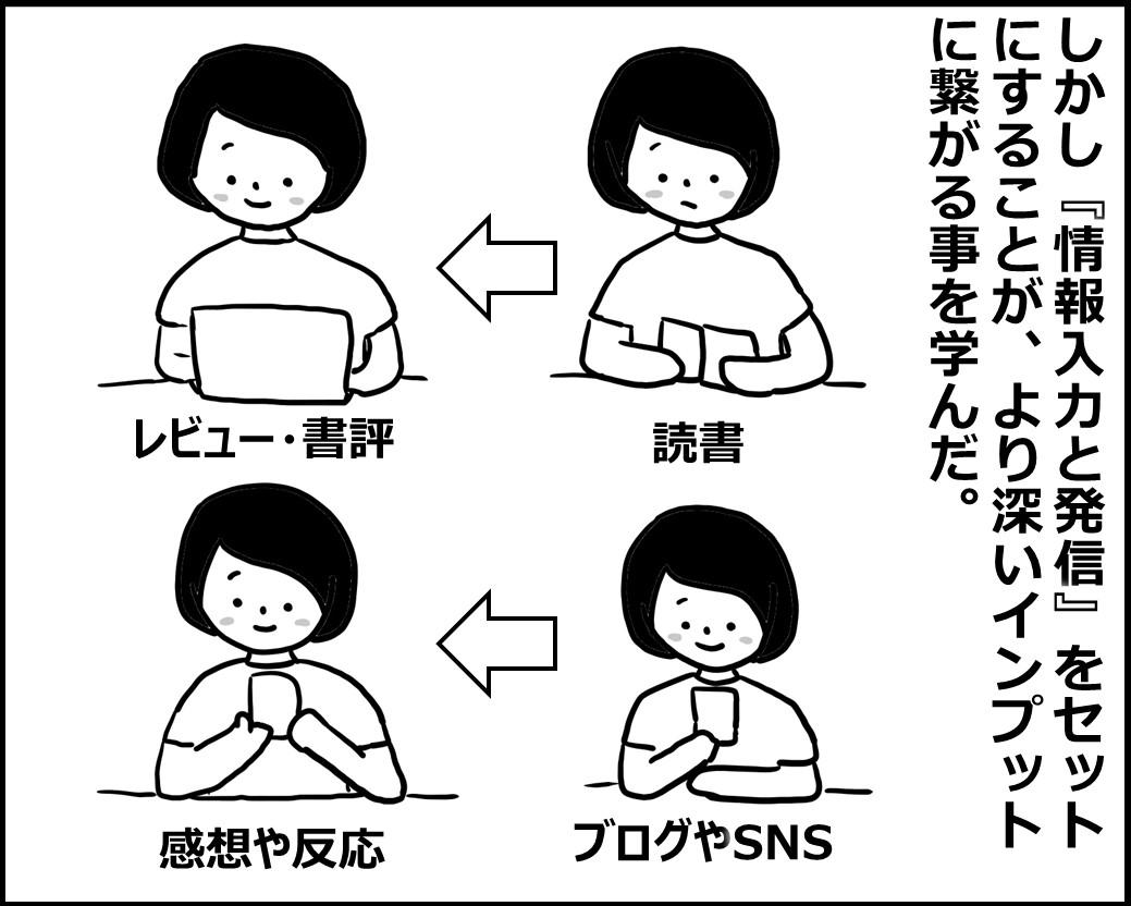f:id:Megumi_Shida:20200606155505j:plain