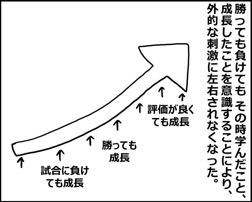 f:id:Megumi_Shida:20200623082256j:plain