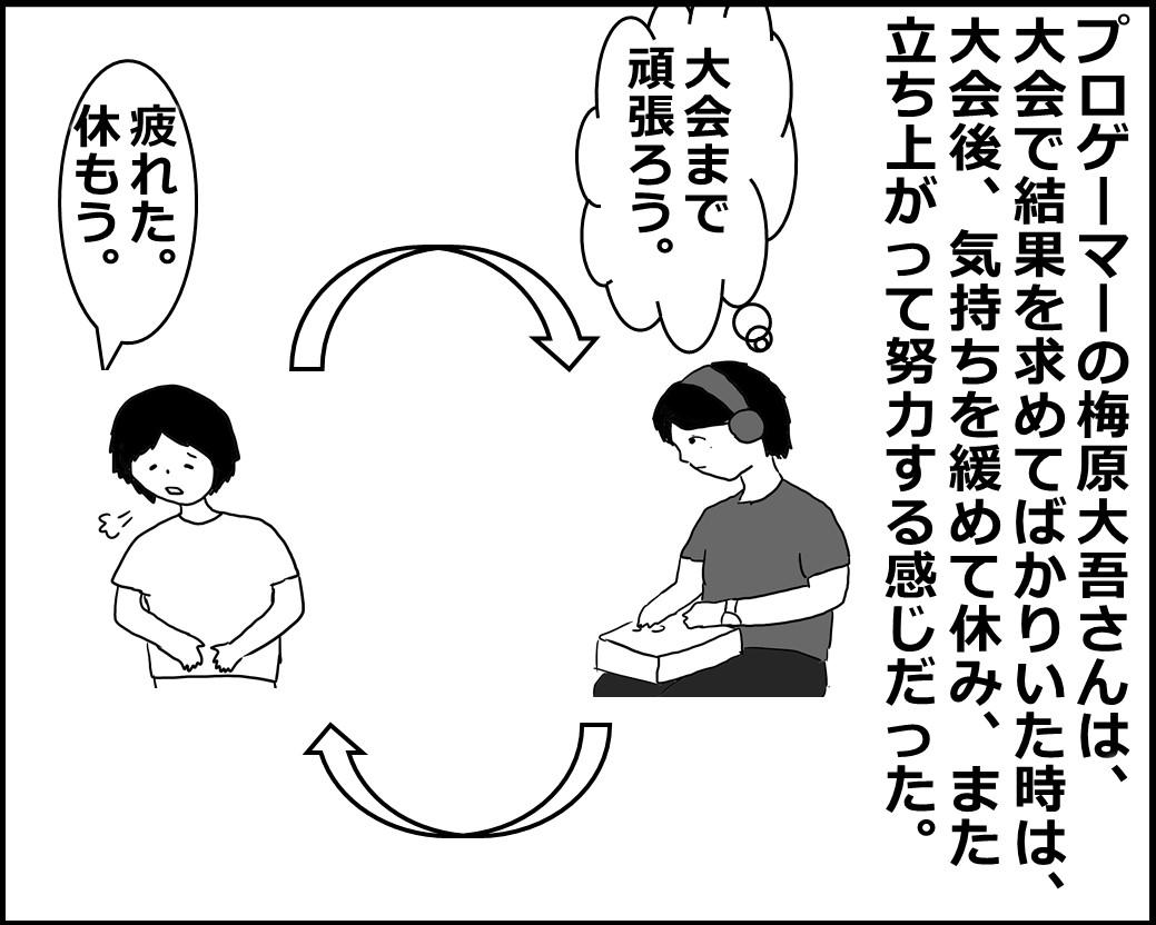 f:id:Megumi_Shida:20200625075501j:plain