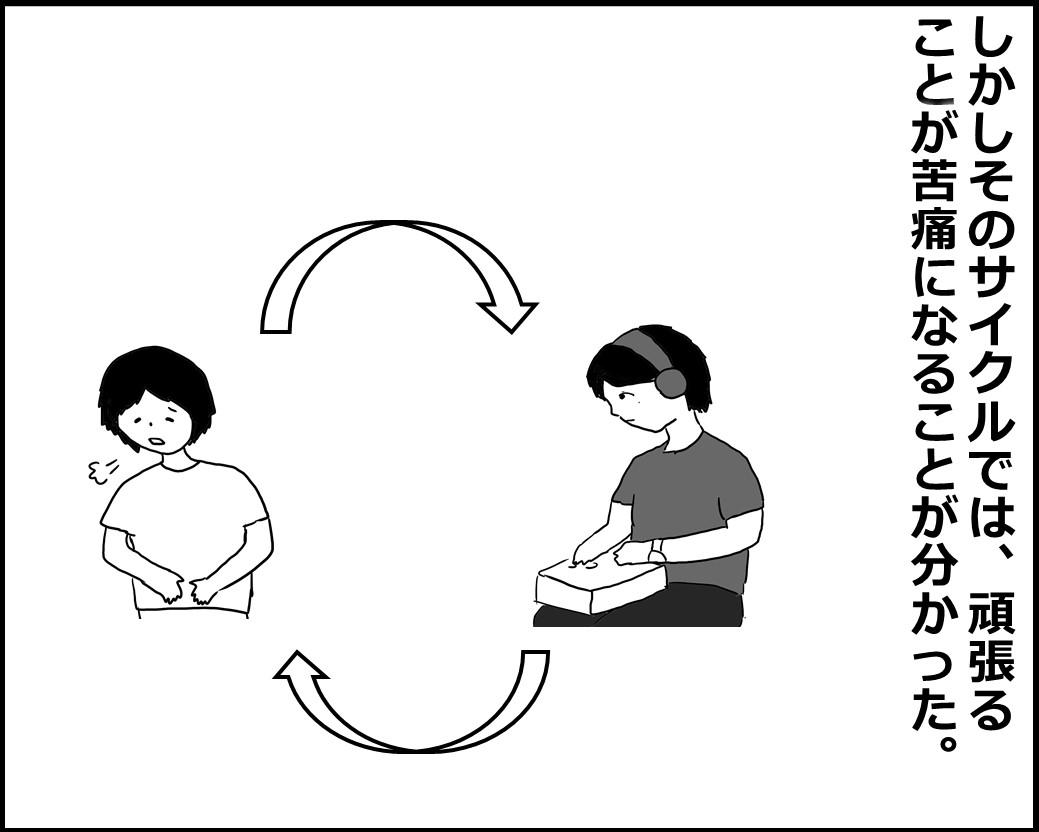 f:id:Megumi_Shida:20200625075506j:plain