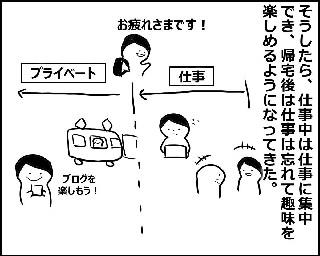 f:id:Megumi_Shida:20200805041555j:plain
