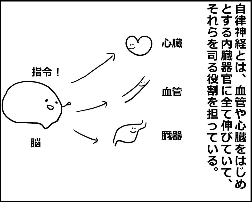 f:id:Megumi_Shida:20200821153852j:plain
