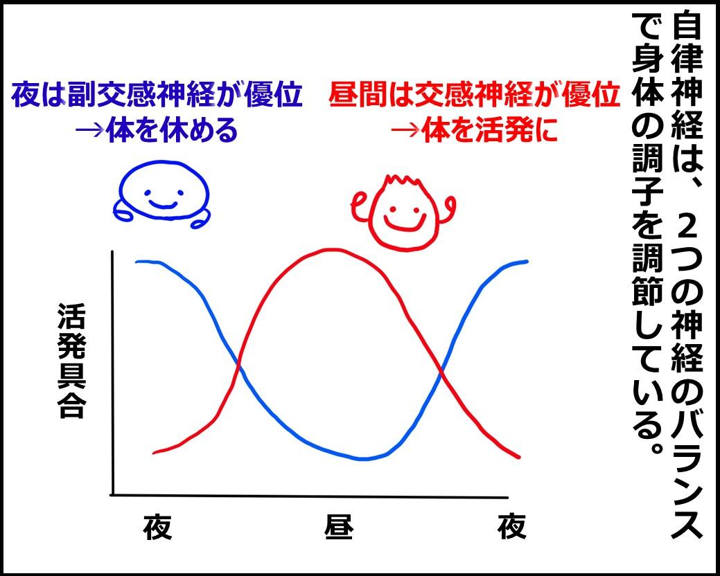 f:id:Megumi_Shida:20200822083221j:plain