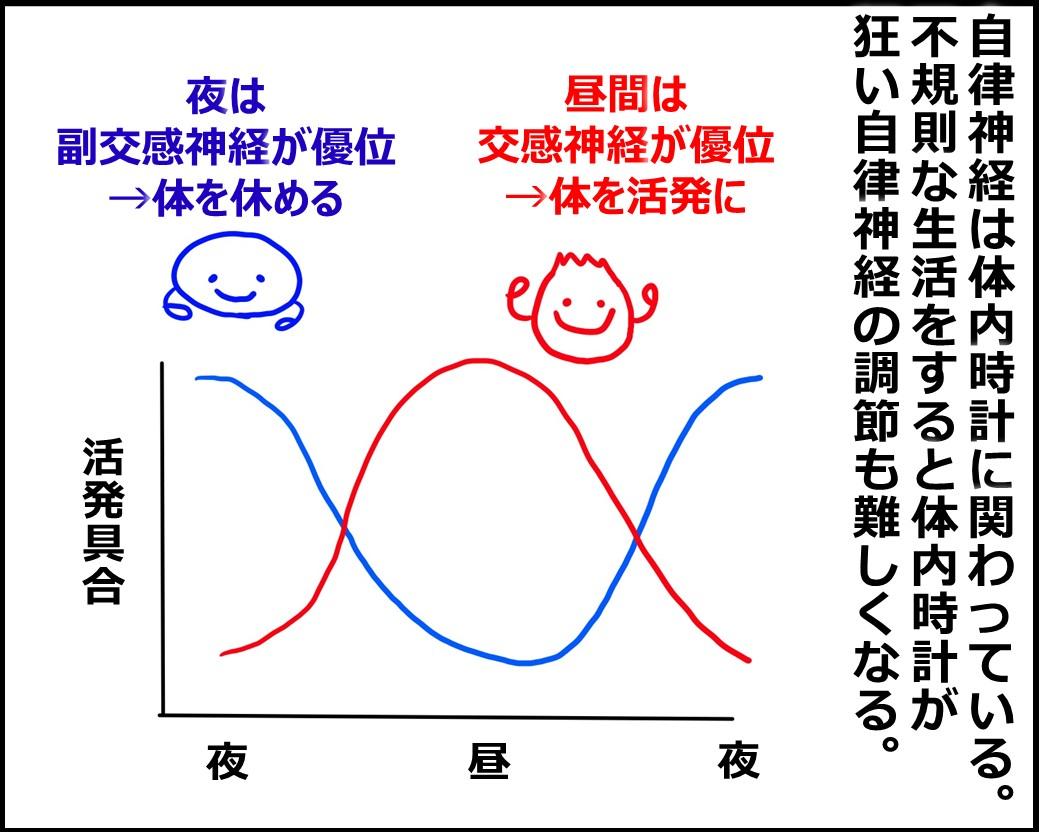 f:id:Megumi_Shida:20200824074306j:plain