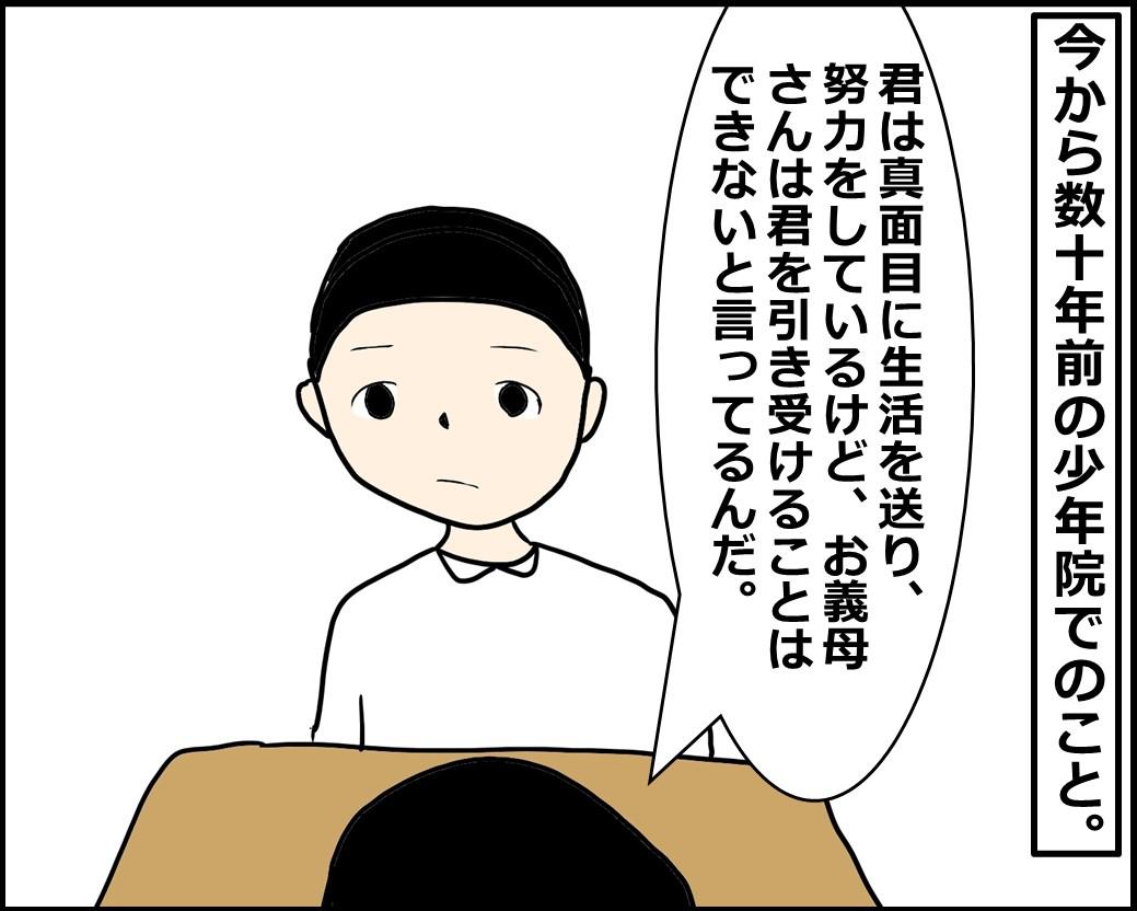 f:id:Megumi_Shida:20210129123750j:plain