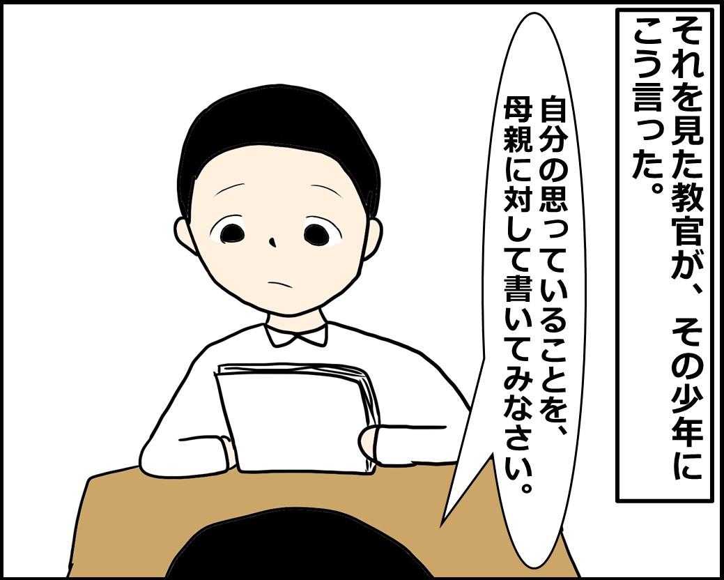 f:id:Megumi_Shida:20210129123804j:plain