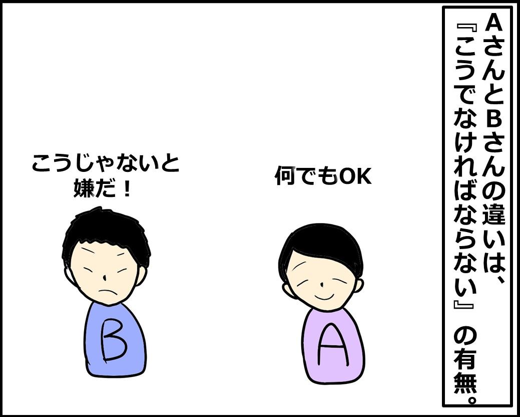 f:id:Megumi_Shida:20210211141708j:plain