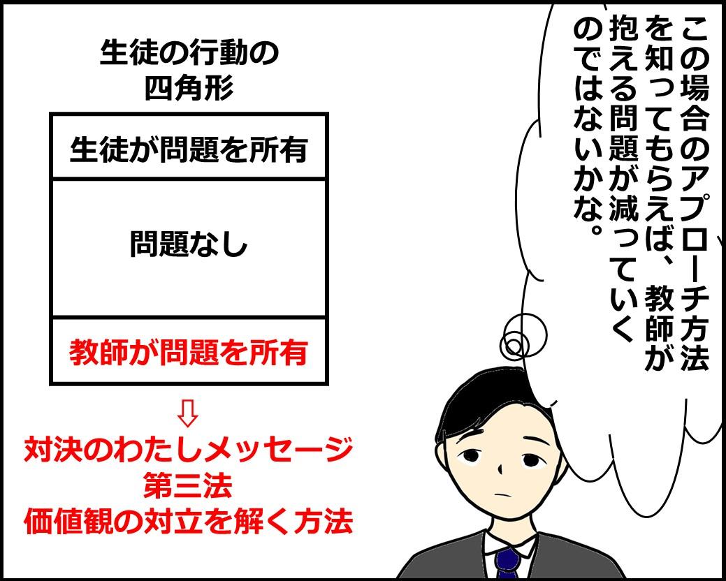 f:id:Megumi_Shida:20210312123924j:plain