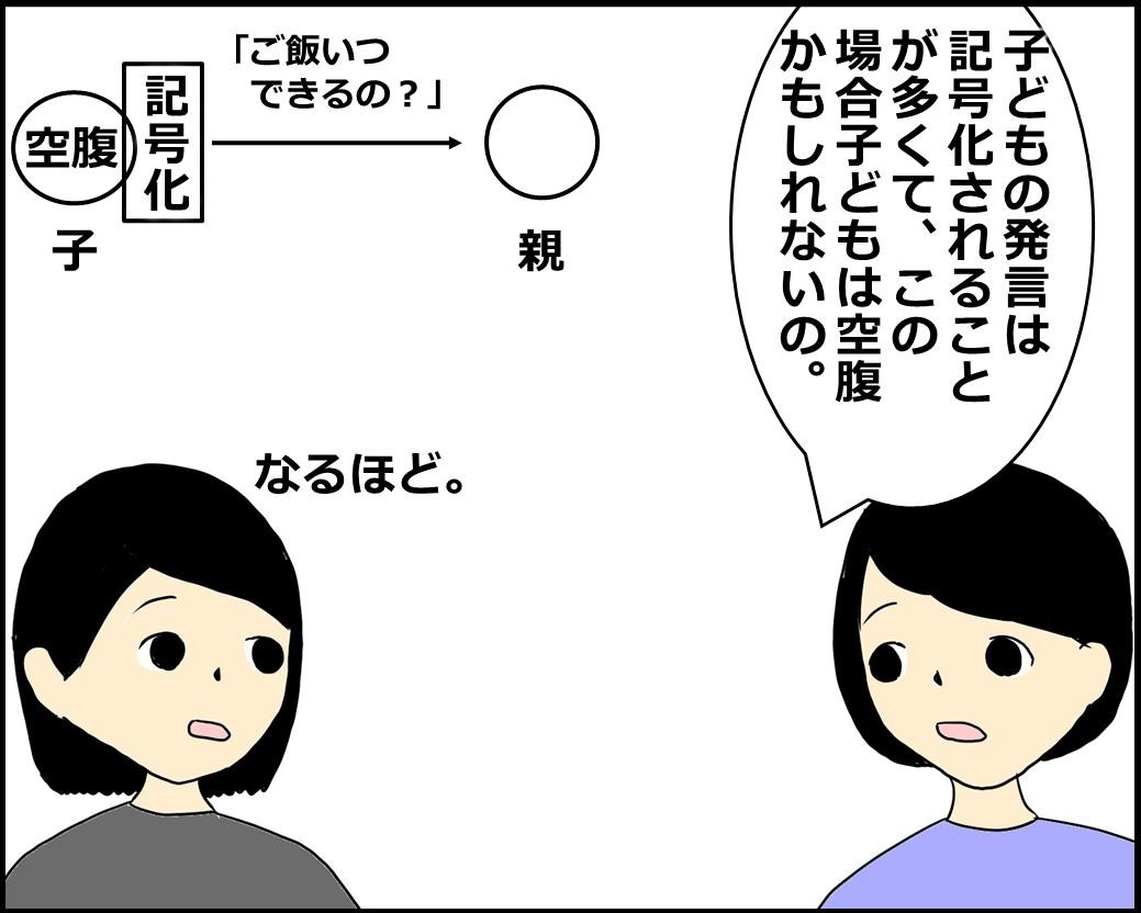 f:id:Megumi_Shida:20210504104352j:plain