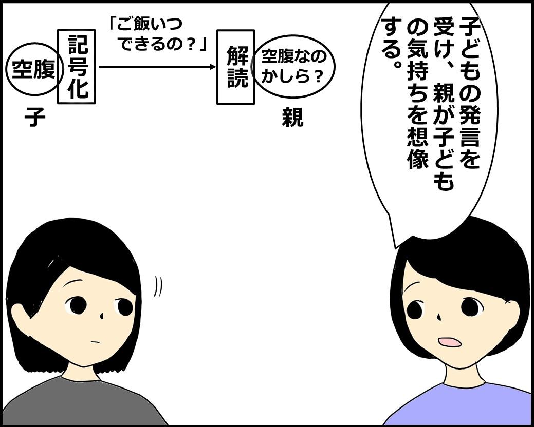 f:id:Megumi_Shida:20210504104359j:plain