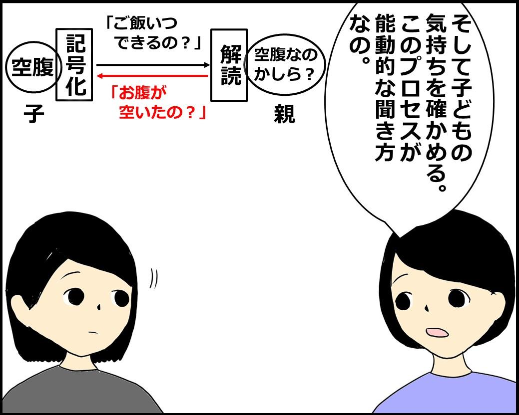 f:id:Megumi_Shida:20210504104405j:plain
