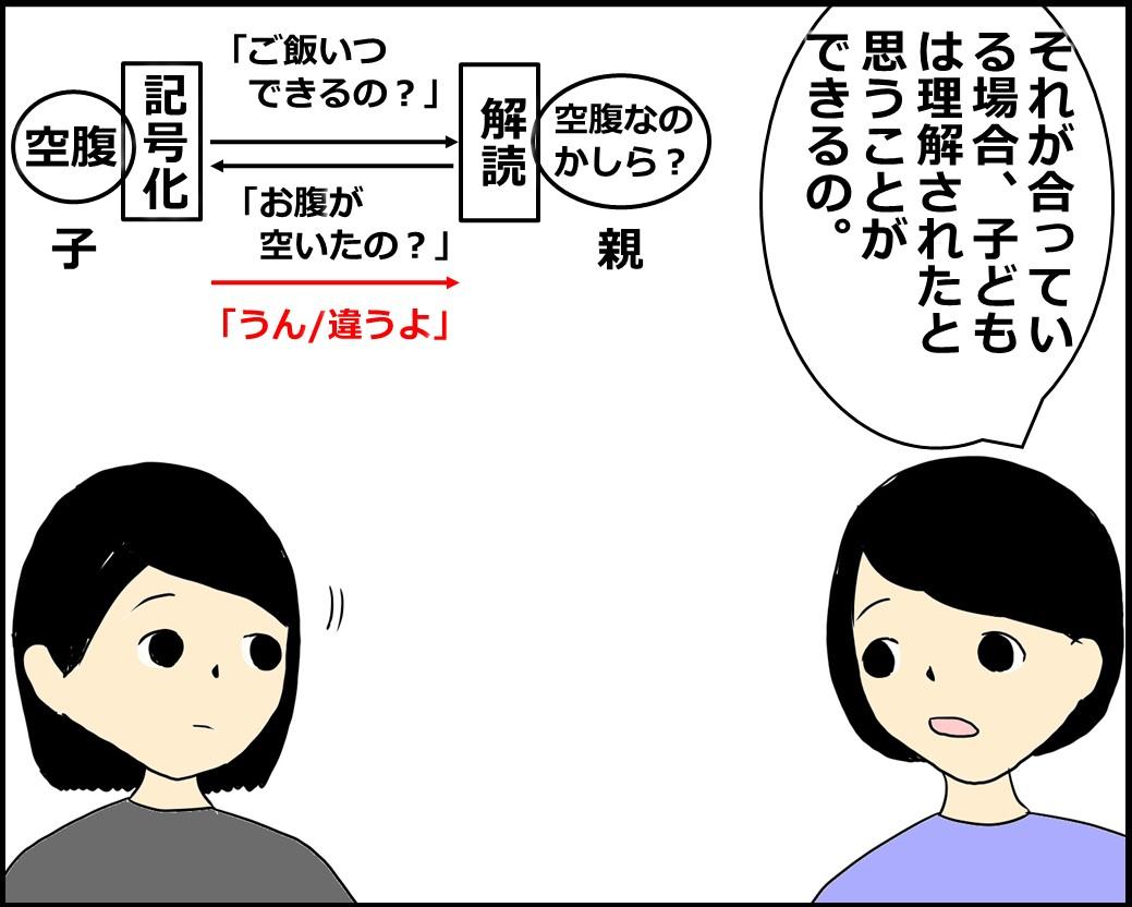 f:id:Megumi_Shida:20210504104410j:plain