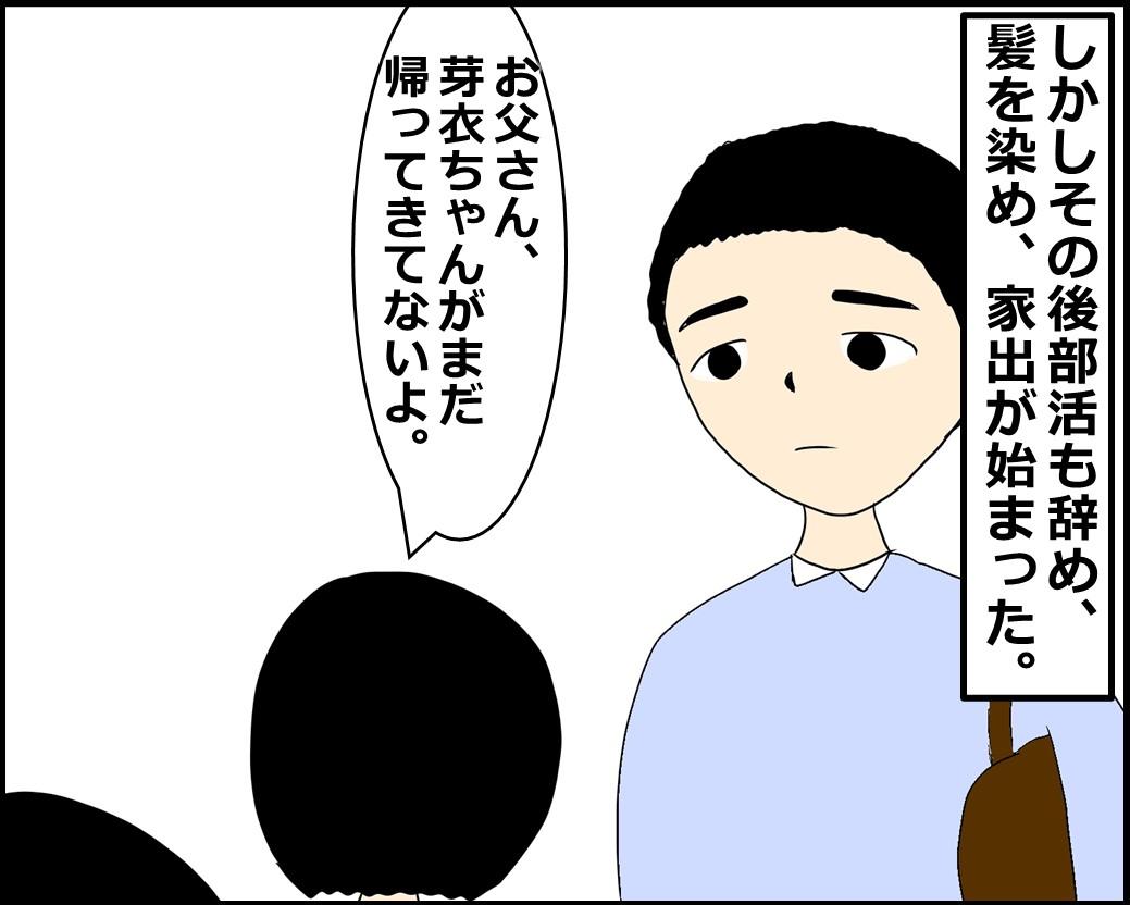 f:id:Megumi_Shida:20210630132652j:plain