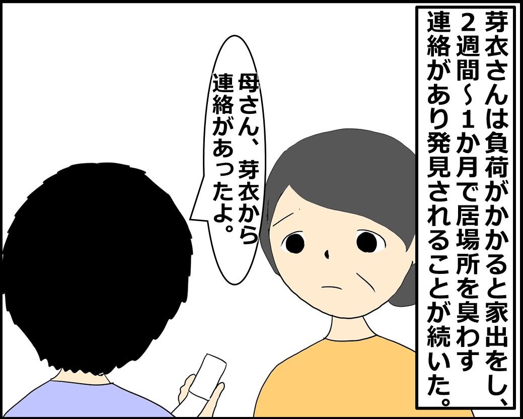 f:id:Megumi_Shida:20210702131553j:plain