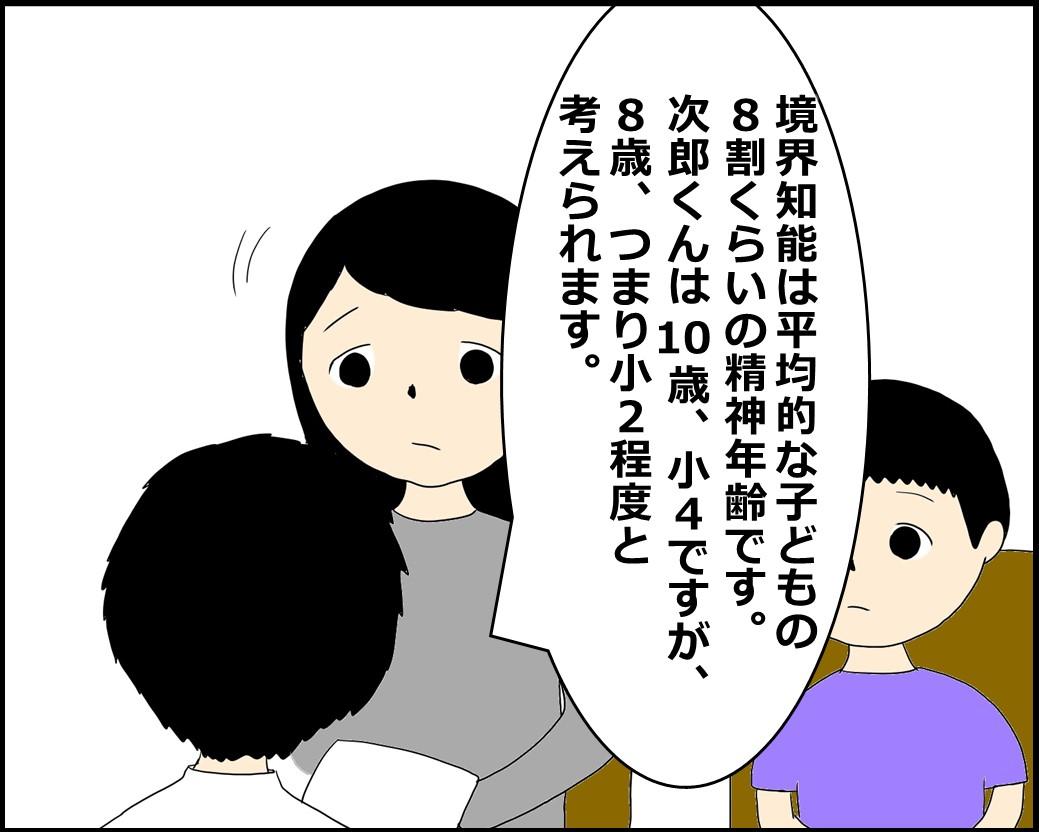 f:id:Megumi_Shida:20210721153306j:plain