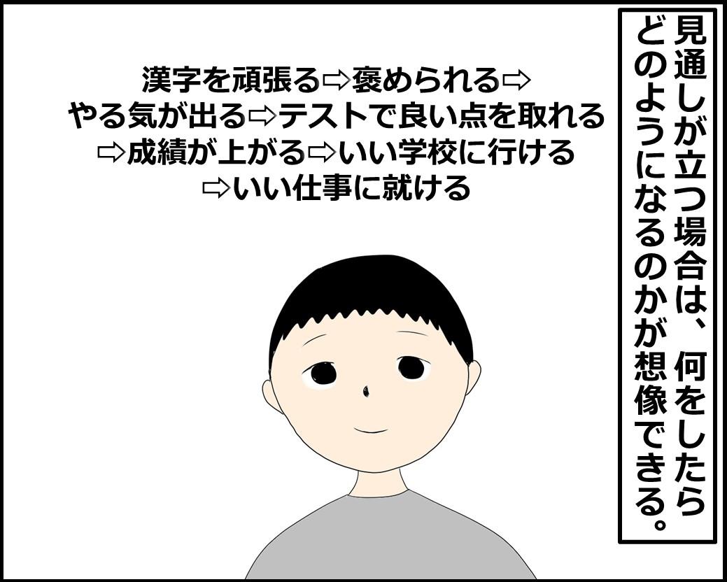 f:id:Megumi_Shida:20210725161825j:plain