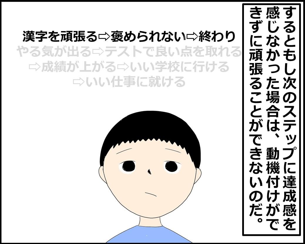 f:id:Megumi_Shida:20210725161837j:plain