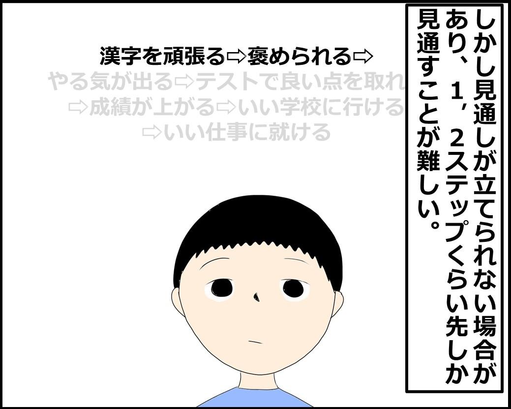 f:id:Megumi_Shida:20210725162236j:plain