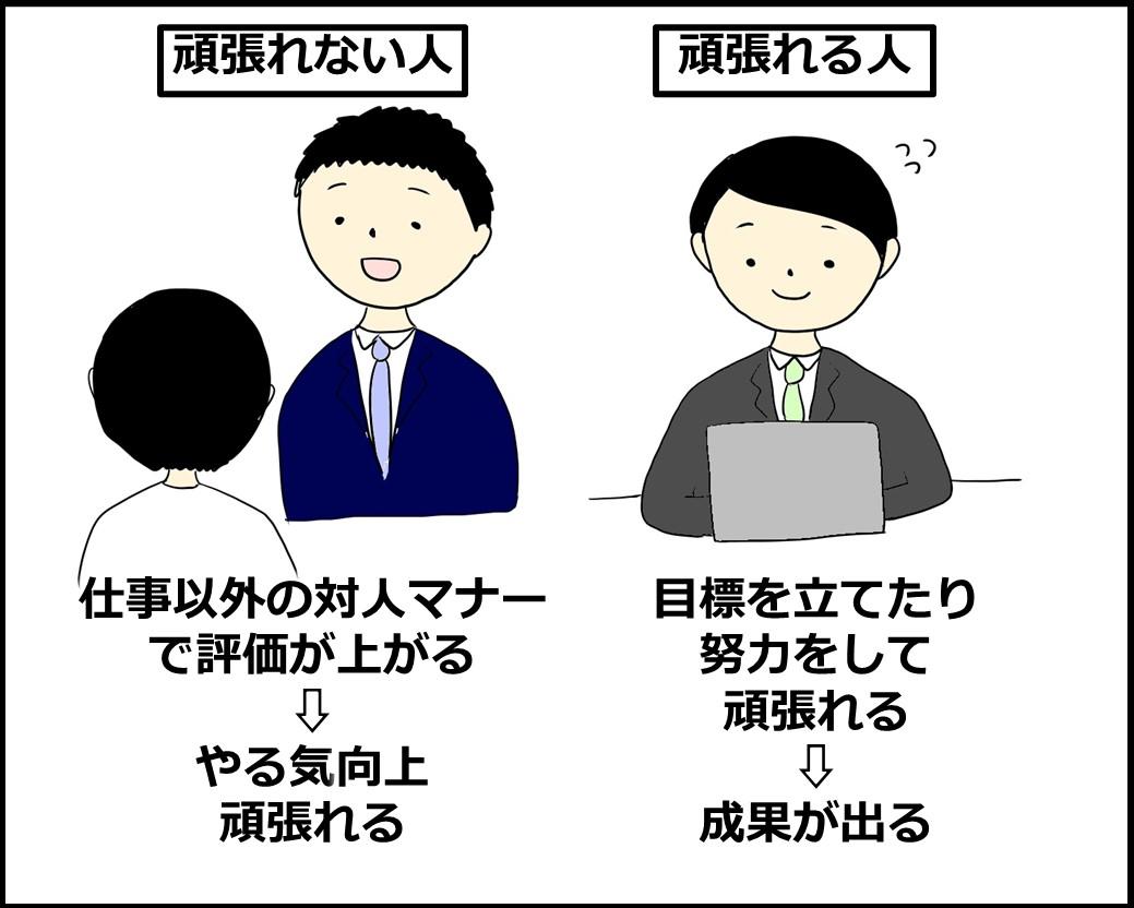 f:id:Megumi_Shida:20210805095617j:plain