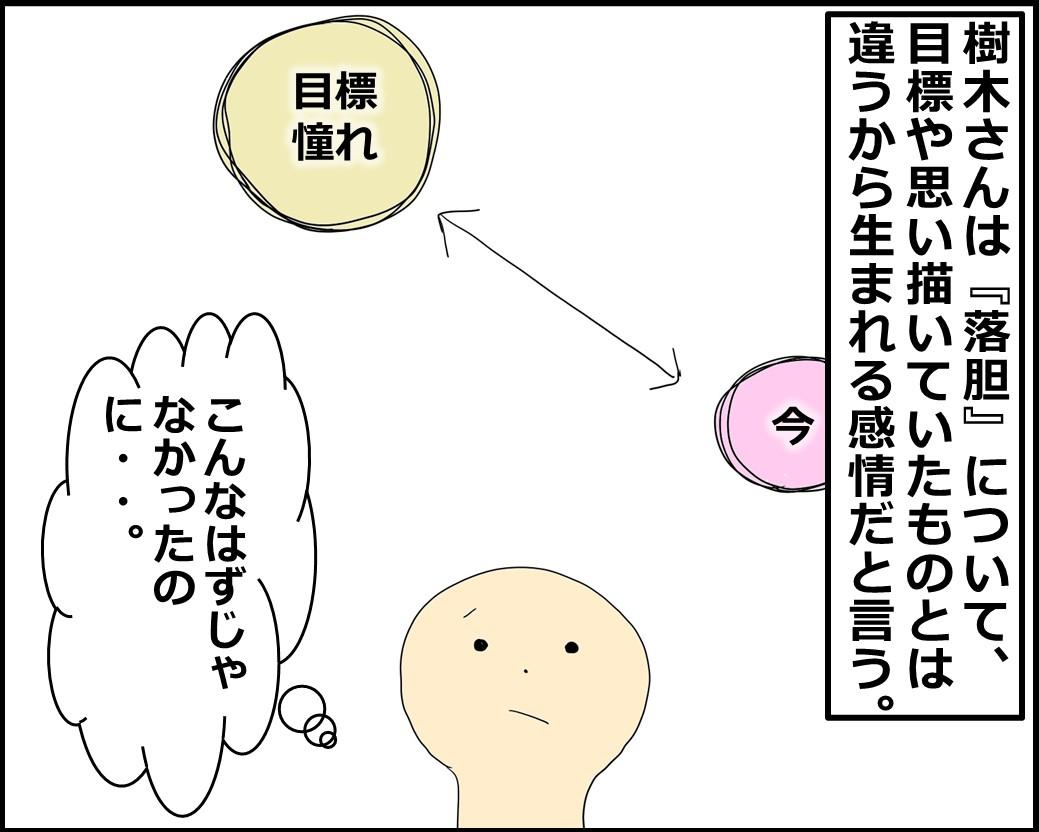f:id:Megumi_Shida:20210811095155j:plain