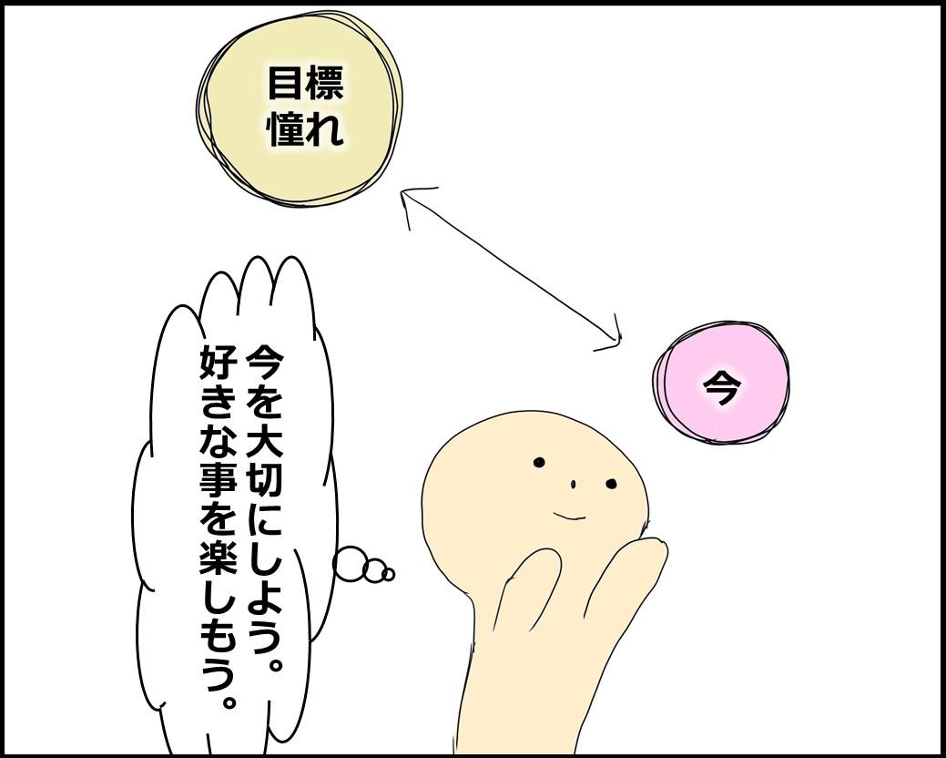 f:id:Megumi_Shida:20210811095206j:plain