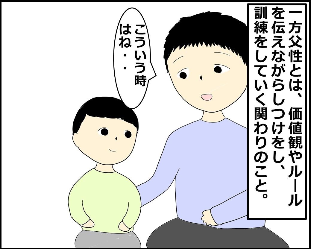 f:id:Megumi_Shida:20210824130028j:plain