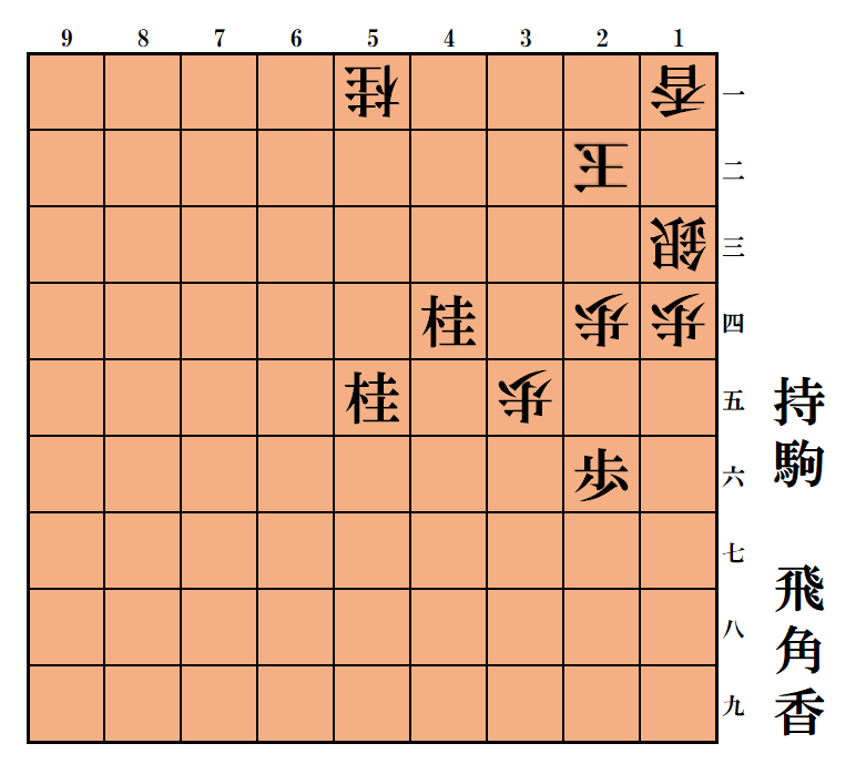 f:id:MeiKomai:20210207095128p:plain