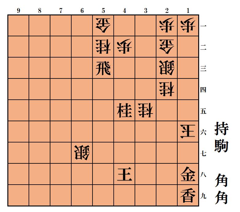 f:id:MeiKomai:20210214121927p:plain